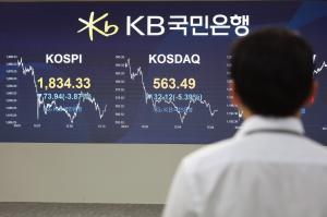 한국거래소, 매수 사이드카 발동